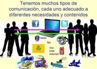 http://www.elprofesionaldelainformacion.com/img/notas/tipos-comunicacion.jpg