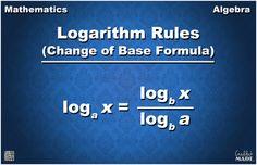 Change of Base Formula (Logarithms) Math Poster