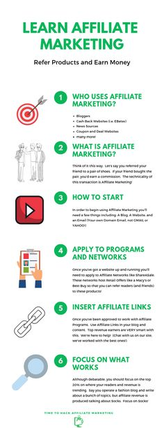 People make money, perhaps even Thousands of Dollars blogging.  You've seen them on Pinterest, but wouldn't you like to learn how to avoid paying for a course when you can find out for #free?  Here's a step by step guide to get started #blogging and becoming an #influencer using #affiliate marketing! via @moneyhax Affiliate Marketing, Marketing Program, Inbound Marketing, Business Marketing, Content Marketing, Internet Marketing, Online Marketing, Online Business, Marketing Videos