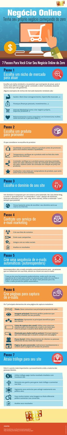 Home - Startup Digital Business Marketing Digital, Logo Marketing, Business Marketing, Internet Marketing, Media Marketing, Online Marketing, Business Technology, Success, Finance Tips