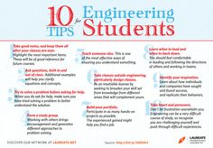 You will find these 10 tips useful if you are pursuing a career in engineering. Share with friends, classmates and collegues! #Education #Laureate