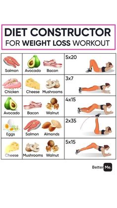 Custom Workout And Meal Plan For Effective Weight Loss! Personal Body Type Plan to Make Your Body Slimmer at Home … Weight Loss Meals, Weight Loss Drinks, Weight Loss Diet Plan, Weight Gain, Losing Weight Tips, Loose Weight, Body Weight, Weight Loss Tips, Low Fat Diets