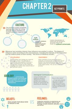 Cultural Anthropology - Culture