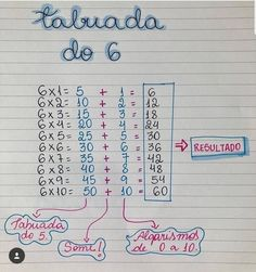 is pretend 5 that pretend 5 plus 1 will equal 6 - Mathe Ideen 2020 Multiplication Tricks, School Study Tips, Simple Math, School Notes, Math For Kids, School Hacks, Study Notes, Math Games, Teaching Math
