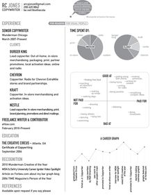 From ilovecharts.tumblr.com.  Awesome and creative idea for a different resume.