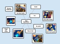 Popplet: iPad Expectations In The Classroom
