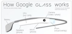 Google Glass Should Be Banned For Privacy Reasons Say One In Five UK Residents, Per New Survey