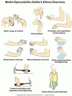Physiotherapy Fitness Beauty: Self Rehabilitation Exercises for 'Golfer Elbow'