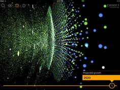 #Infographic: An App That Maps The Web In Real Time INFOGRAPHIC OF THE DAY WE'VE SEEN GORGEOUS VISUALIZATIONS OF THE INTERNET BEFORE. HERE'S ONE YOU CAN ACTUALLY LEARN SOMETHING FROM #tech