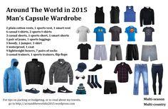 Men's Capsule Wardrobe, Round the World Travels