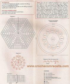 CROCHE COM RECEITA: Tapete em crochê com doze flores