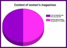 Women's Magazines In A Nutshell