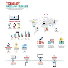 Education and Technology infographic. Flat style