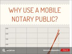 Why use a mobile Notary Public?  #Infographic