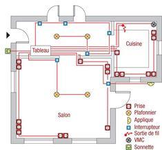 Merveilleux Concevoir Le Plan Du0027électricité De Son Habitation Plan Electrique Maison, Schema  Electrique Maison