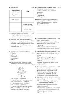 Sprawdziany Plus życia 2 - Sprawdziany Plus życia 2 (1) - Spra.fm - Sprawdziany, testy, odpowiedzi