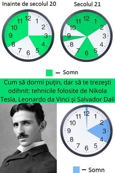 Nikola Tesla, Salvador Dali, 1, Diet