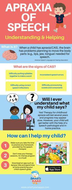 Apraxia of speech: Understanding and helping