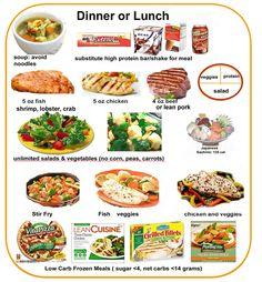 HCG Dinner or Lunch Plan