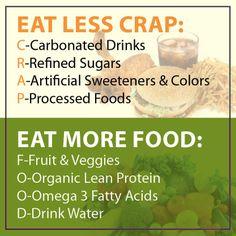 EAT Less CRAP, EAT More FOOD....