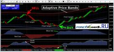 forex channel trading Renko System | Forex Winners | Free Download