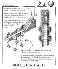 Post with 5139 votes and 139016 views. Tagged with art, gaming, fantasy, dnd, dungeons and dragons; Devious dungeon traps for D&D Dungeons And Dragons Rules, Dnd Dragons, Dungeons And Dragons Homebrew, Pen & Paper, Rpg Map, Dungeon Master's Guide, Dnd 5e Homebrew, Dnd Monsters, Dungeon Maps
