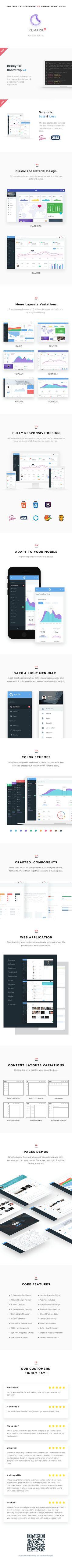 Dream Admin Template | Free Bootstrap Admin Templates | Pinterest