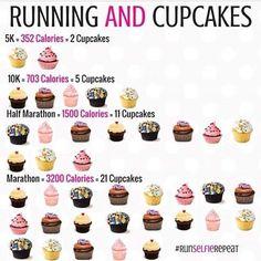 Yes extremely important information :) #womensrunningcommunity #runlikeagirl #runlikeawoman #runtoeat #runselfierepeat