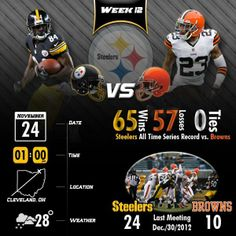11/24/13 Via Pittsburgh Steelers  @Erin Steelers Football Here's a look at today's matchup against the Browns. #HereWeGo