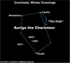 We see Capella as the brightest star in the constellation Auriga the Charioteer. It's really 2 stars, each with a golden color similar to our sun. Auriga Constellation, Einstein, Star Of The Week, Binary Star, Golden Star, Quantum Physics, Bright Stars, Golden Color, Night Skies