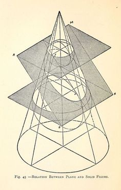 """Fig. 45. """"Relation between plane and solid figure."""" The science-history of the universe. Vol. VIII. 1909."""