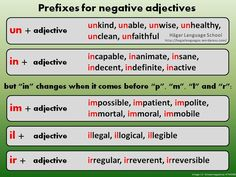 Prefixes for negative adjectives in English Learn English Grammar, English Study, English Words, English Lessons, Teaching English, English Language, English Tips, English Phrases, Grammar And Vocabulary