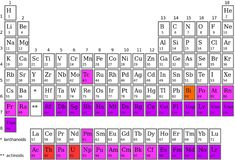 Synthetic element - Wikipedia, the free encyclopedia Nuclear Force, Nuclear Physics, Geometry Worksheets, Math Worksheets, Algebra Formulas, Quantum World, Word Search Puzzles, Number Bonds, Electromagnetic Radiation