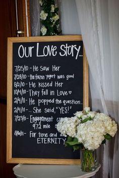 Wedding Chalkboard Love Story