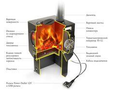 Экология потребления. Усадьба:  Отечественные изобретатели предлагают дровяную печь способную обогреть, помочь в приготовлении пищи и генерировать электроэнергию.