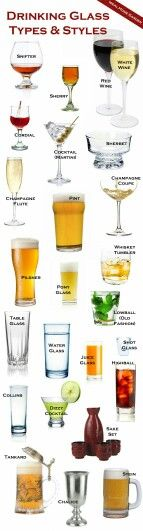 Drinking glasses. Variations on a theme.