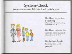 Systemische Grundsatze Mit Bildern Systemische Therapie Systemische Beratung
