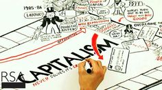 In this RSA Animate, celebrated academic David Harvey looks beyond capitalism towards a new social order.