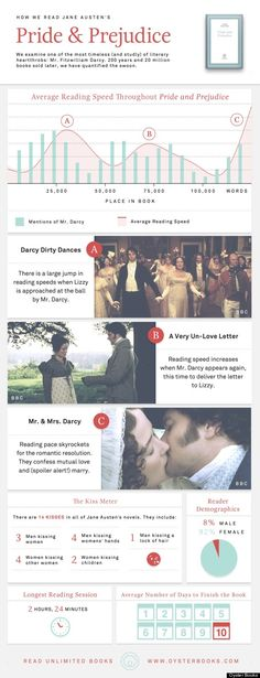 Jane Austen's Pride and Prejudice book analysis - focussing on readers reacting to Darcy
