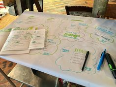 Mind Map for Life Design | by PB Hastings