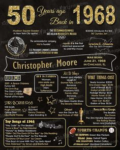 1968 - 50th Birthday Chalkboard Sign Poster - Our personalized chalkboard birthday sign is filled with facts, events, and fun tidbits from 1968. Its a super fun keepsake and makes a truly special gift or party decoration. Simply print and use as is, or put in a frame. You will