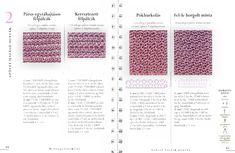 Horgolásról csak magyarul.: BETTY BARNDEN A HORGOLÁS BIBLIÁJA (LETÖLTHETŐ AZ EGÉSZ KÖNYV) Periodic Table, Diagram, Wallpaper, Words, Crochet, Stitches, Google, Bible, Amigurumi