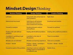 design-thinking.jpg (1024×768)