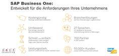 SAP Business One kostenlos testen und kalkulieren
