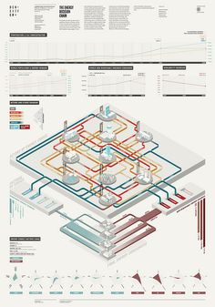 The energy decision chain By densitydesign