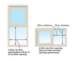 Egress window requirements tlg business design for Egress window requirements for bedroom