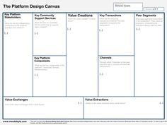Platform Design Canvas (live edit, please comment) (1)
