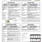 Here is the top 23 Text Features for students to know.  This chart includes all 23 with a description of how they help the reader.  Great resource ...