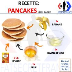 Fat Secret France mentions J'aime, 89 commentaires - Fat Secret France Batch Cooking, Cooking Recipes, Pancakes Sans Gluten, Healthy Desserts, Healthy Recipes, Diet And Nutrition, Love Food, Food Porn, Food And Drink