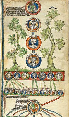 Genealogy of the English Kings, Genealogical Chronicle of the English Kings, England, East Anglia, c. 1300–07, London, British Library, Royal 14 B. vi © British Library Board